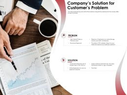 Companys Solution For Customers Problem Rejection Application Ppt Powerpoint Presentation Portrait