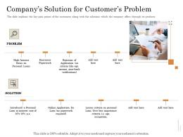 Companys Solution For Customers Problem Subordinated Loan Funding Pitch Deck Ppt Powerpoint Outfit