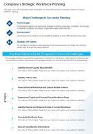 Companys Strategic Workforce Planning Presentation Report Infographic PPT PDF Document