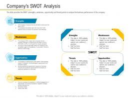 Companys Swot Analysis Financial Market Pitch Deck Ppt Portrait