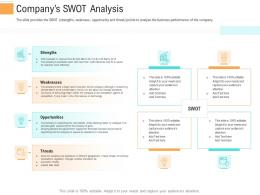 Companys Swot Analysis Investment Generate Funds Through Spot Market Investment