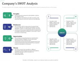 Companys Swot Analysis Investment Pitch Raise Funds Financial Market Ppt Slides