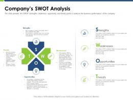Companys SWOT Analysis Pitch Deck Raise Funding Post IPO Market Ppt Inspiration