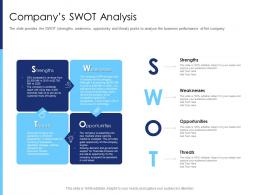 Companys SWOT Analysis Raise Funds After Market Investment Ppt File Clipart Images
