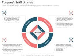 Companys SWOT Analysis Secondary Market Investment Ppt Portfolio Sample