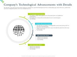 Companys Technological Advancements With Details Our Active Ppt Powerpoint Presentation Icon