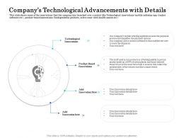 Companys Technological Advancements With Details Ppt Powerpoint Presentation Outline Ideas