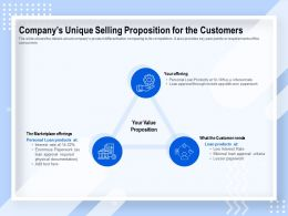 Companys Unique Selling Proposition For The Customers Offerings Product Ppt Powerpoint Presentation Gallery Grid