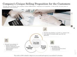 Companys Unique Selling Proposition For The Customers Subordinated Loan Funding Pitch Deck Ppt File Tips