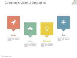 Companys Vision And Strategies Powerpoint Slide Design Templates