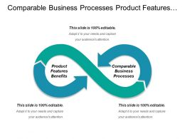 Comparable Business Processes Product Features Benefits Pricing Policies