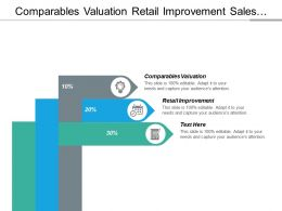 Comparables Valuation Retail Improvement Sales Journey Advertising Market Cpb