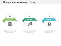 Comparative Advantage Theory Ppt Powerpoint Presentation Infographics Gridlines Cpb