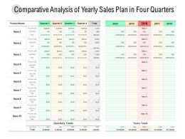 Comparative Analysis Of Yearly Sales Plan In Four Quarters
