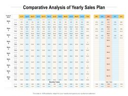 Comparative Analysis Of Yearly Sales Plan