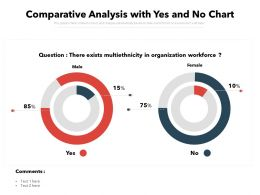 Comparative Analysis With Yes And No Chart