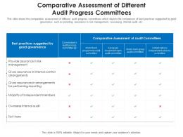 Comparative Assessment Of Different Audit Progress Committees