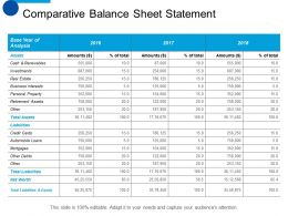 Comparative Balance Sheet Statement Business Ppt Summary Designs Download