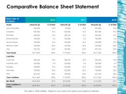 Comparative Balance Sheet Statement Ppt Icon Slide