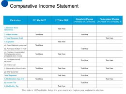 Comparative Income Statement Expenses Ppt Summary Designs Download