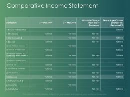 Comparative Income Statement Income Tax Ppt Powerpoint Presentation Model Example Topics