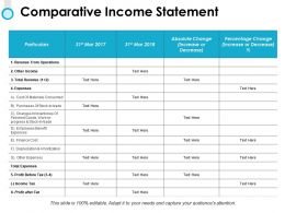 Comparative Income Statement Ppt Powerpoint Presentation File Visual Aids