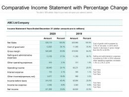 Comparative Income Statement With Percentage Change
