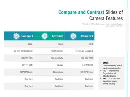 Compare And Contrast Slides Of Camera Features