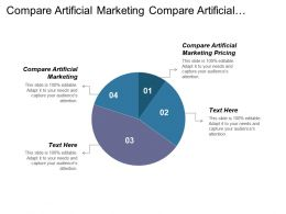 Compare Artificial Marketing Compare Artificial Marketing Pricing Mcclellands Theory Cpb
