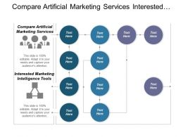 Compare Artificial Marketing Services Interested Marketing Intelligence Tools Cpb