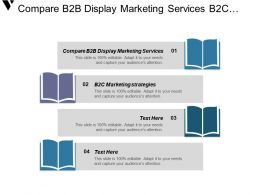 Compare B2b Display Marketing Services B2c Marketing Strategies B2b Cpb