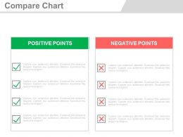 compare_chart_for_positive_and_negative_points_powerpoint_slides_Slide01