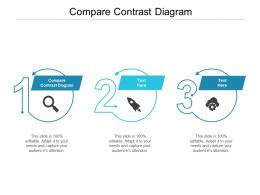Compare Contrast Diagram Ppt Powerpoint Presentation Infographic Template Rules Cpb