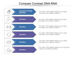 Compare Contrast DNA RNA Ppt Powerpoint Presentation Summary Tips Cpb