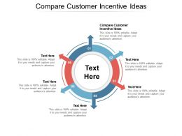 Compare Customer Incentive Ideas Ppt Powerpoint Presentation Pictures Design Inspiration Cpb