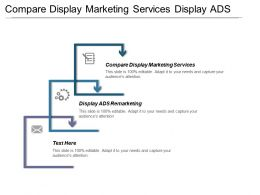 Compare Display Marketing Services Display Ads Remarketing Meeting Checklist Cpb