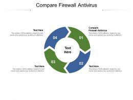 Compare Firewall Antivirus Ppt Powerpoint Presentation Background Images Cpb