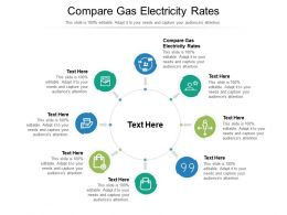 Compare Gas Electricity Rates Ppt Powerpoint Presentation Layouts Backgrounds Cpb