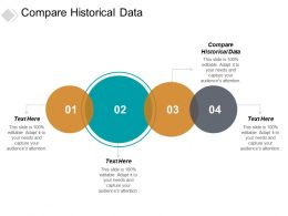 Compare Historical Data Ppt Powerpoint Presentation Slides Guidelines Cpb