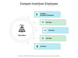 Compare Incentives Employees Ppt Powerpoint Presentation Styles Layouts Cpb