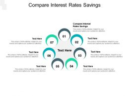 Compare Interest Rates Savings Ppt Powerpoint Presentation Professional Aids Cpb