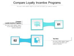 Compare Loyalty Incentive Programs Ppt Powerpoint Presentation Infographics Skills Cpb