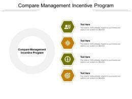 Compare Management Incentive Program Ppt Powerpoint Presentation File Show Cpb