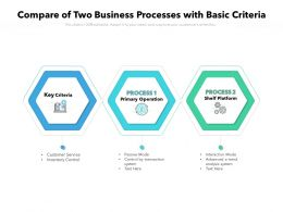 Compare Of Two Business Processes With Basic Criteria