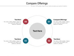 Compare Offerings Ppt Powerpoint Presentation Pictures Example Cpb