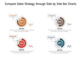 Compare Sales Strategy Through Side By Side Bar Charts
