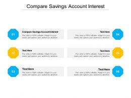 Compare Savings Account Interest Ppt Powerpoint Presentation Gallery Microsoft Cpb