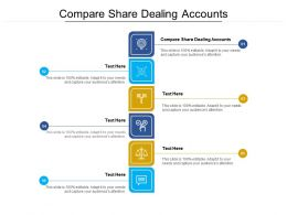 Compare Share Dealing Accounts Ppt Powerpoint Presentation Pictures Display Cpb