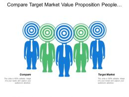 Compare Target Market Value Proposition People Management Process Management
