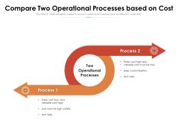 Compare Two Operational Processes Based On Cost